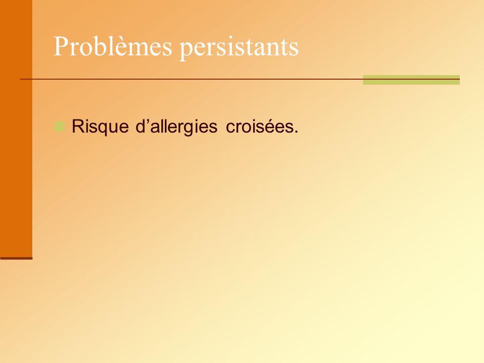 Problèmes persistants Risque dallergies croisées.