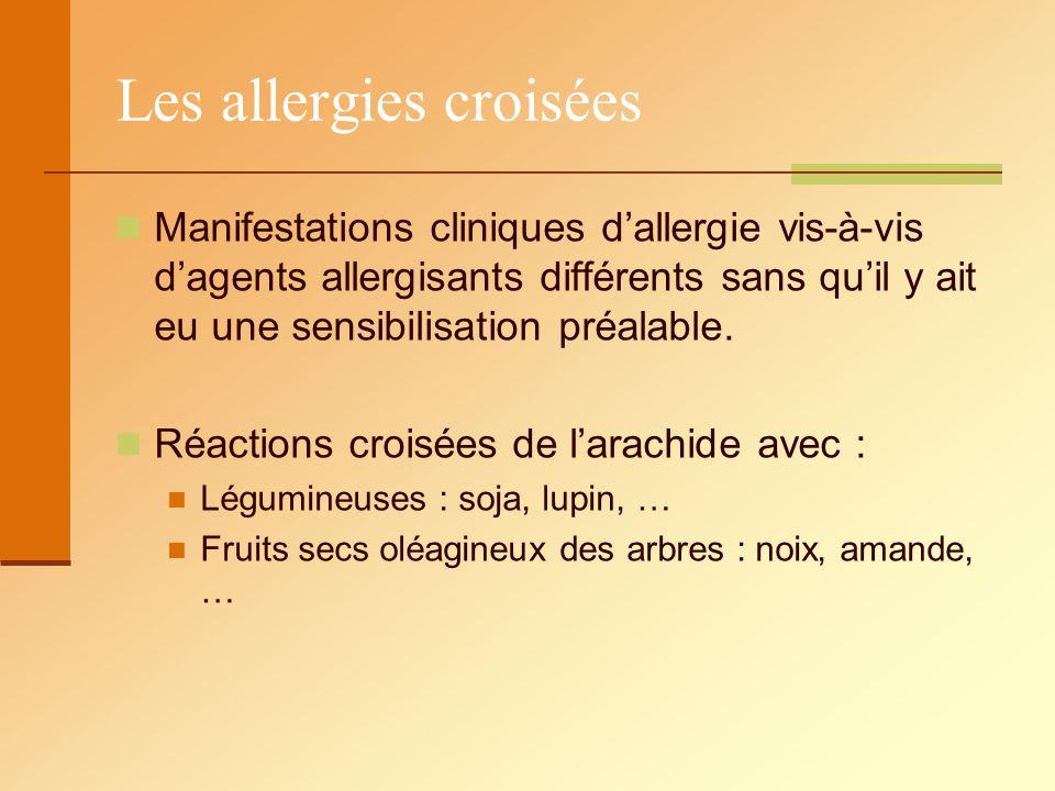 Les allergies croisées Manifestations cliniques dallergie vis-à-vis dagents allergisants différents sans quil y ait eu une sensibilisation préalable.