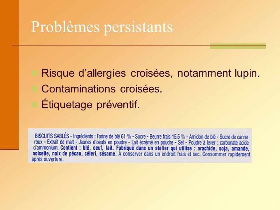 Problèmes persistants Risque dallergies croisées, notamment lupin. Contaminations croisées. Étiquetage préventif.