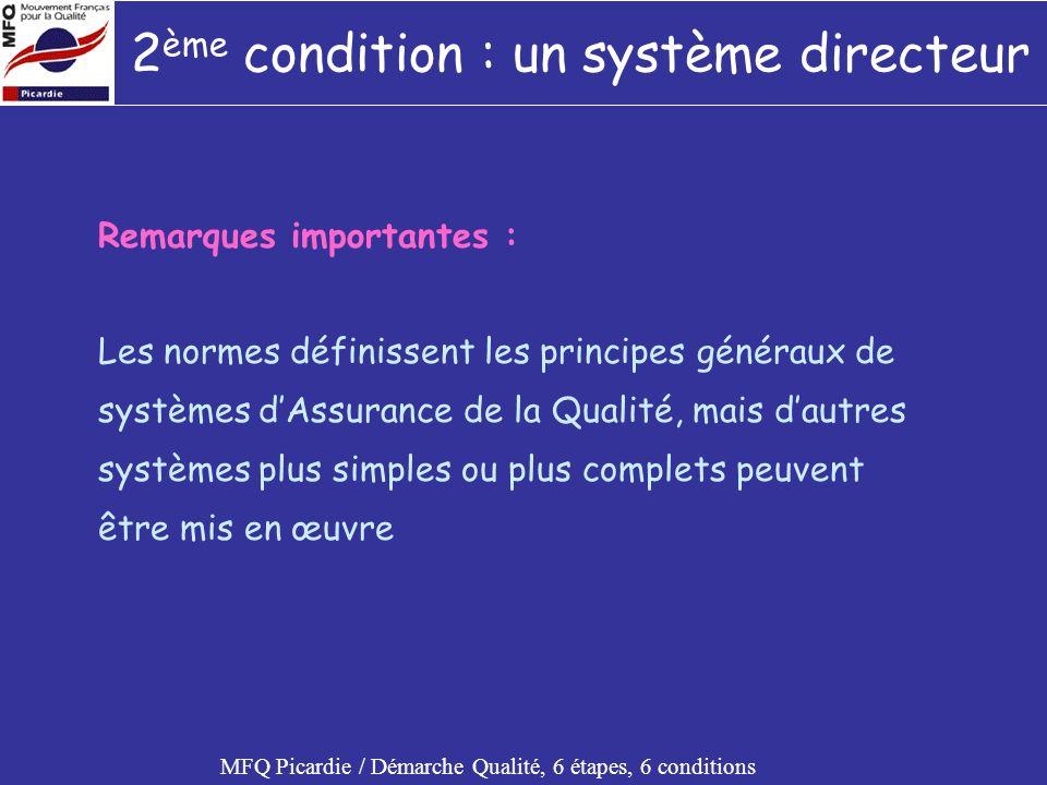 2 ème condition : un système directeur MFQ Picardie / Démarche Qualité, 6 étapes, 6 conditions Un système comprend : La structure organisationnelle Les responsabilités Les procédures et processus Les ressources