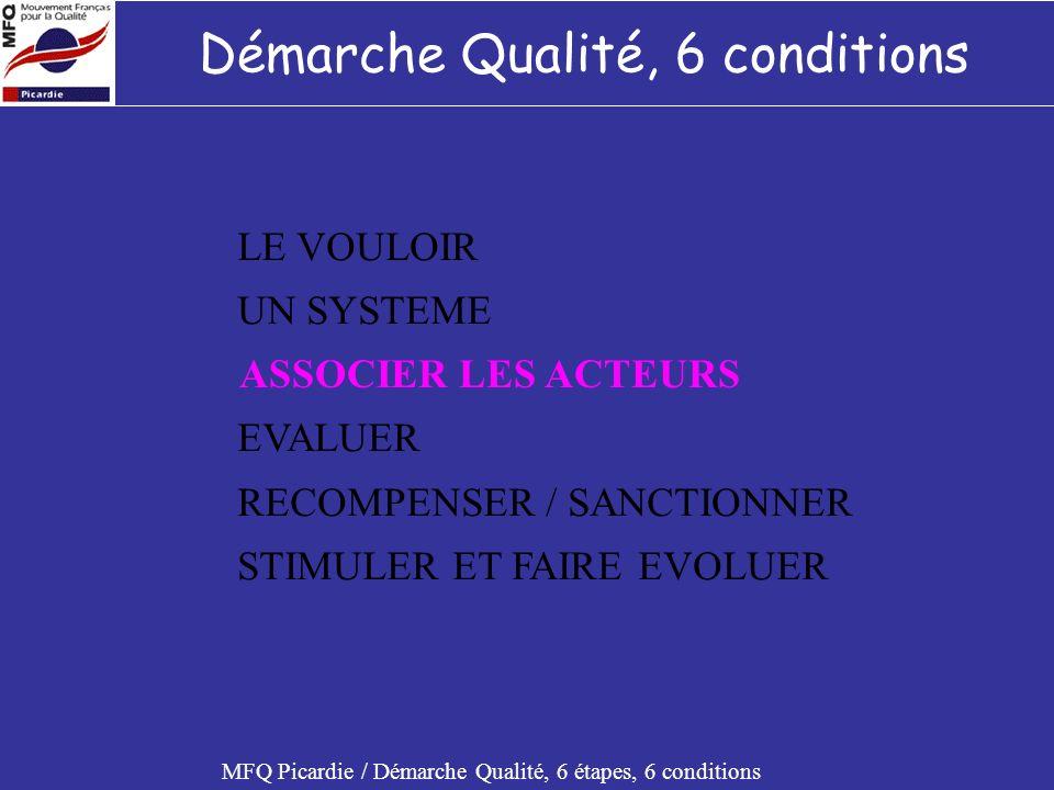 2 ème condition : un système directeur MFQ Picardie / Démarche Qualité, 6 étapes, 6 conditions Remarques importantes : Les normes définissent les principes généraux de systèmes dAssurance de la Qualité, mais dautres systèmes plus simples ou plus complets peuvent être mis en œuvre
