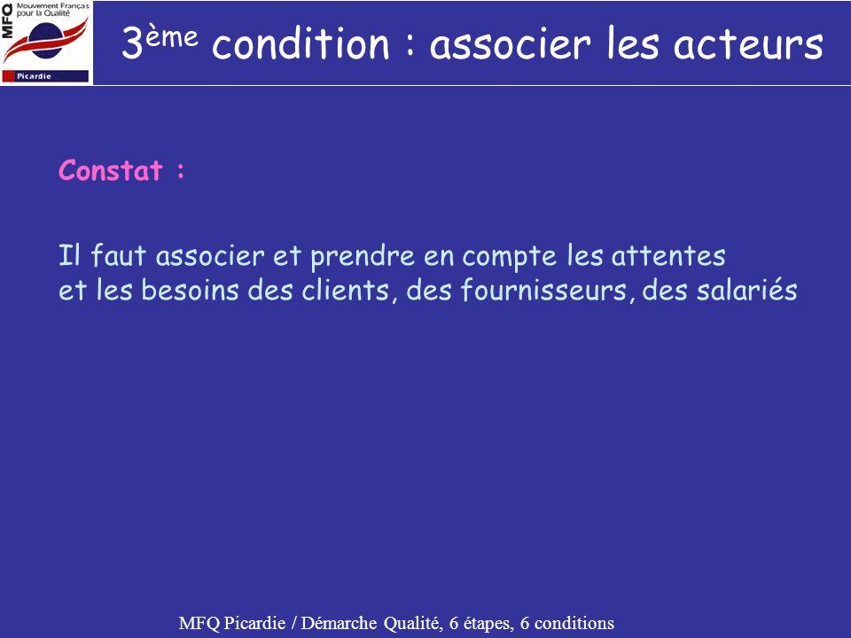 Démarche Qualité, 6 conditions MFQ Picardie / Démarche Qualité, 6 étapes, 6 conditions LE VOULOIR UN SYSTEME EVALUER RECOMPENSER / SANCTIONNER STIMULE