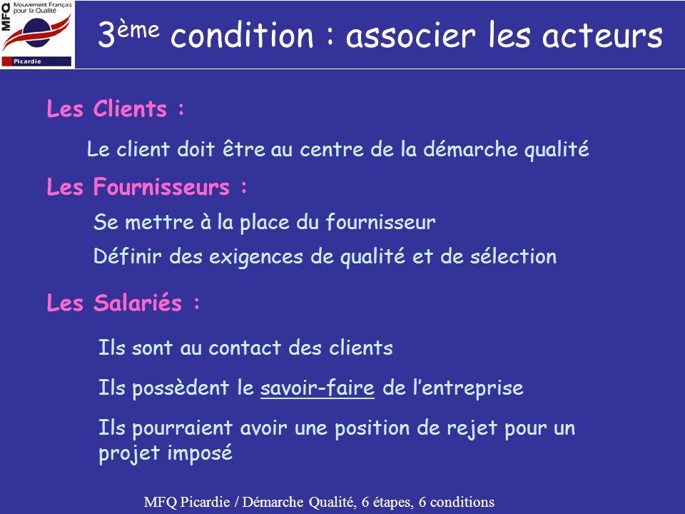 3 ème condition : associer les acteurs MFQ Picardie / Démarche Qualité, 6 étapes, 6 conditions Constat : Il faut associer et prendre en compte les attentes et les besoins des clients, des fournisseurs, des salariés