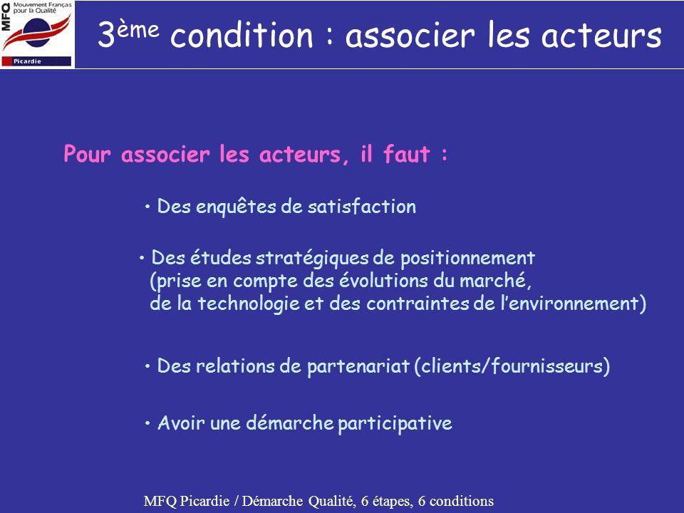 3 ème condition : associer les acteurs MFQ Picardie / Démarche Qualité, 6 étapes, 6 conditions Les Clients : Les Fournisseurs : Les Salariés : Le clie