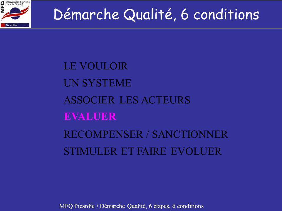 3 ème condition : associer les acteurs MFQ Picardie / Démarche Qualité, 6 étapes, 6 conditions Pour associer les acteurs, il faut : Des enquêtes de sa