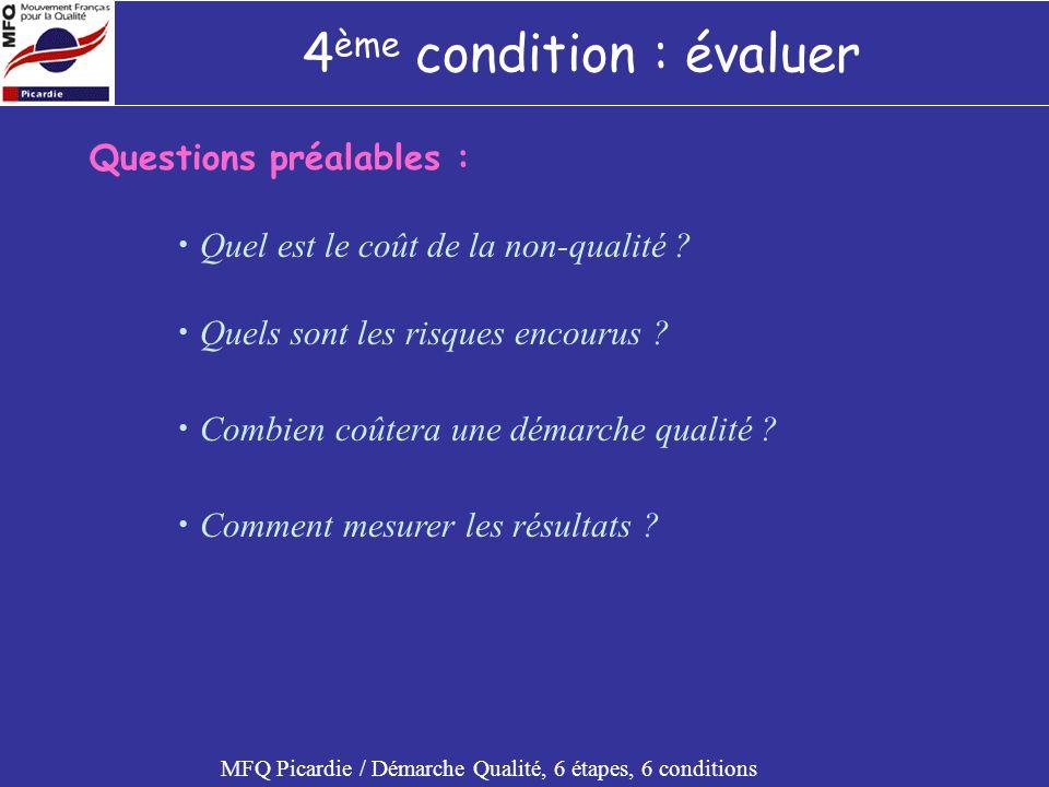 4 ème condition : évaluer MFQ Picardie / Démarche Qualité, 6 étapes, 6 conditions Constat : Il ny a pas de progrès sans mesure