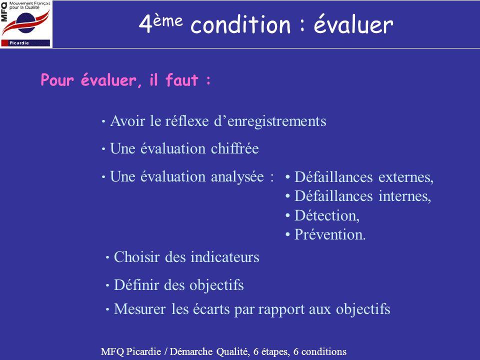4 ème condition : évaluer MFQ Picardie / Démarche Qualité, 6 étapes, 6 conditions Questions préalables : Comment mesurer les résultats ? Combien coûte