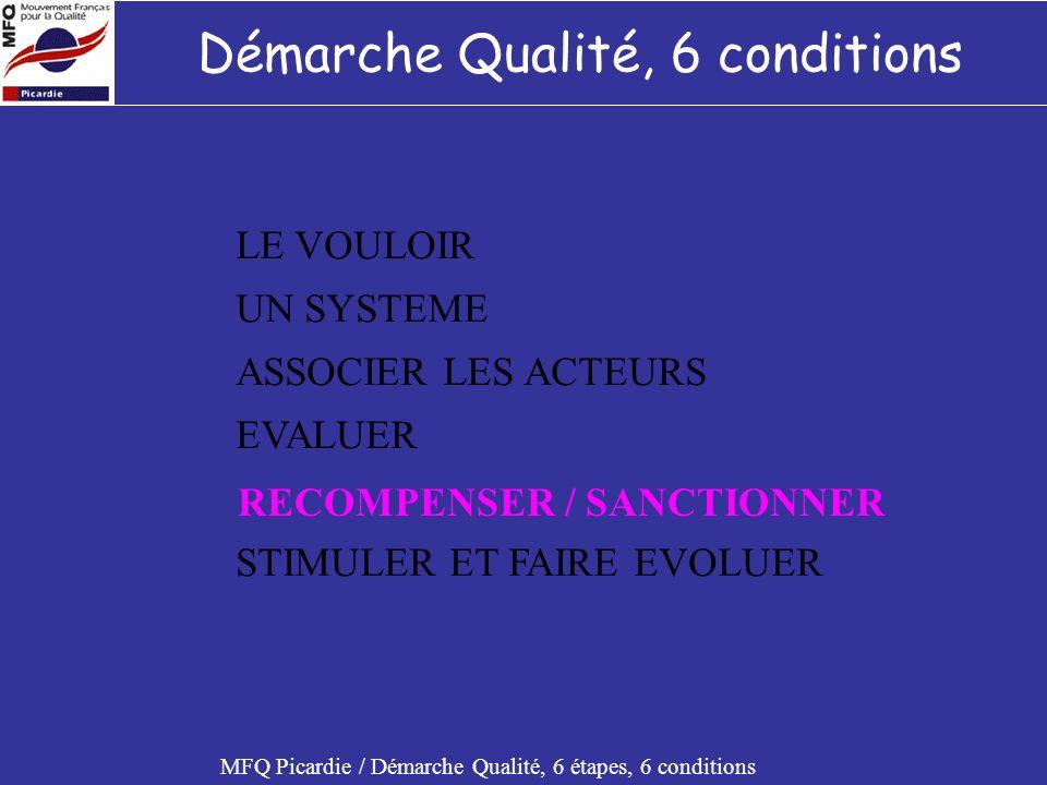 4 ème condition : évaluer MFQ Picardie / Démarche Qualité, 6 étapes, 6 conditions Pour évaluer, il faut : Avoir le réflexe denregistrements Une évalua