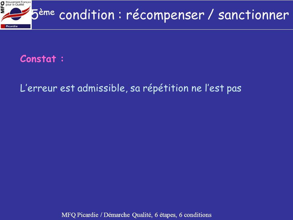 Démarche Qualité, 6 conditions MFQ Picardie / Démarche Qualité, 6 étapes, 6 conditions LE VOULOIR UN SYSTEME ASSOCIER LES ACTEURS EVALUER STIMULER ET