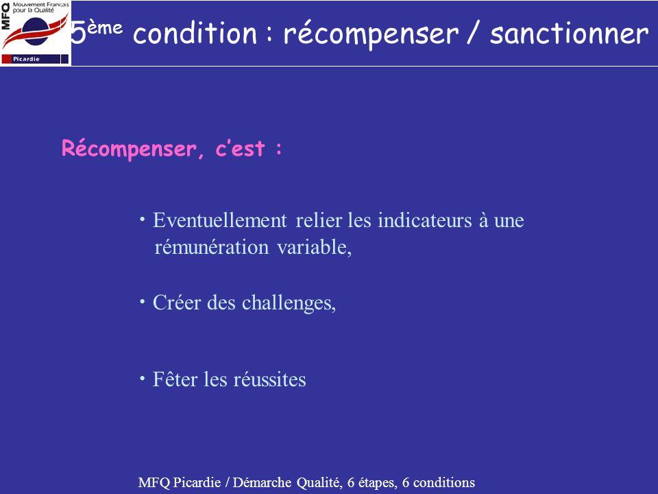 MFQ Picardie / Démarche Qualité, 6 étapes, 6 conditions 5 ème condition : récompenser / sanctionner Questions : Comment la qualité et la non qualité influent sur les marques de reconnaissance, rémunération, avancement, responsabilité .