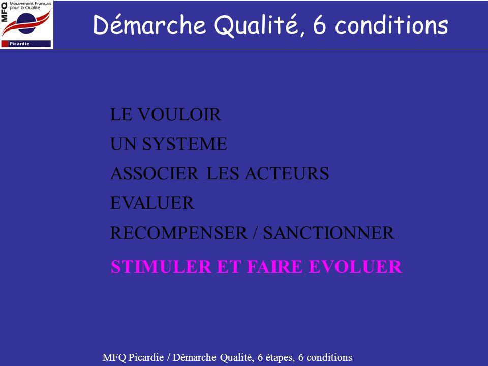 MFQ Picardie / Démarche Qualité, 6 étapes, 6 conditions 5 ème condition : récompenser / sanctionner Récompenser, cest : Eventuellement relier les indicateurs à une rémunération variable, Créer des challenges, Fêter les réussites