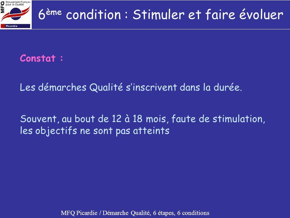 Démarche Qualité, 6 conditions MFQ Picardie / Démarche Qualité, 6 étapes, 6 conditions LE VOULOIR UN SYSTEME ASSOCIER LES ACTEURS EVALUER RECOMPENSER / SANCTIONNER STIMULER ET FAIRE EVOLUER