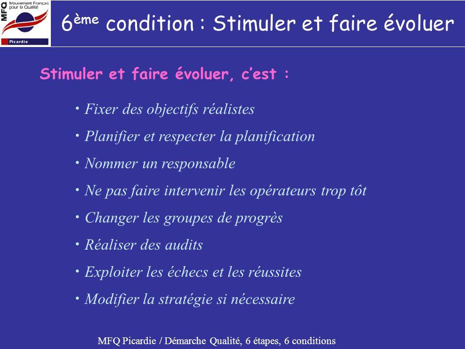 6 ème condition : Stimuler et faire évoluer MFQ Picardie / Démarche Qualité, 6 étapes, 6 conditions Constat : Les démarches Qualité sinscrivent dans la durée.
