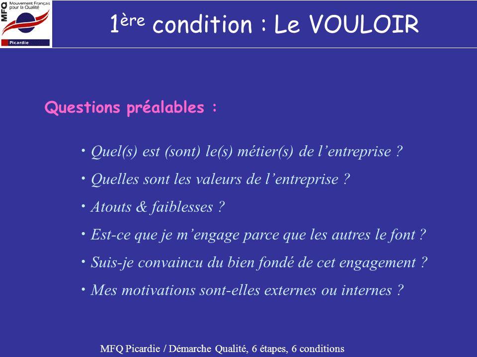 1 ère condition : Le VOULOIR MFQ Picardie / Démarche Qualité, 6 étapes, 6 conditions durs à louvrage exigeants sur les détails passionnés de qualité c