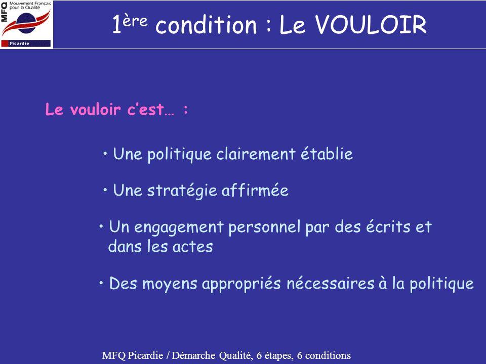 1 ère condition : Le VOULOIR MFQ Picardie / Démarche Qualité, 6 étapes, 6 conditions Questions préalables : Mes motivations sont-elles externes ou int