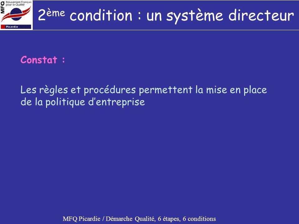 Démarche Qualité, 6 conditions MFQ Picardie / Démarche Qualité, 6 étapes, 6 conditions LE VOULOIR ASSOCIER LES ACTEURS EVALUER RECOMPENSER / SANCTIONN