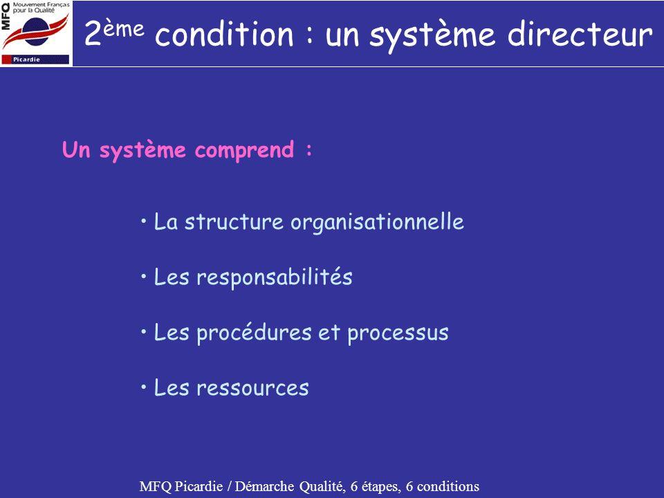 2 ème condition : un système directeur MFQ Picardie / Démarche Qualité, 6 étapes, 6 conditions Questions préalables : Comment prouver que la qualité a été obtenue .