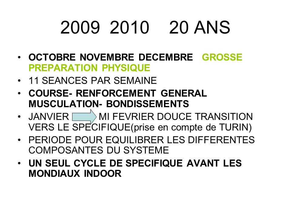 2009 2010 20 ANS OCTOBRE NOVEMBRE DECEMBRE GROSSE PREPARATION PHYSIQUE 11 SEANCES PAR SEMAINE COURSE- RENFORCEMENT GENERAL MUSCULATION- BONDISSEMENTS JANVIER MI FEVRIER DOUCE TRANSITION VERS LE SPECIFIQUE(prise en compte de TURIN) PERIODE POUR EQUILIBRER LES DIFFERENTES COMPOSANTES DU SYSTEME UN SEUL CYCLE DE SPECIFIQUE AVANT LES MONDIAUX INDOOR