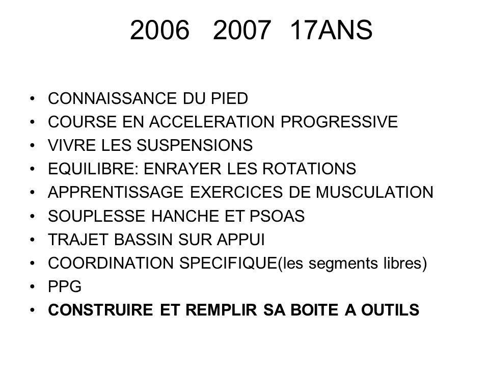 2006 2007 17ANS CONNAISSANCE DU PIED COURSE EN ACCELERATION PROGRESSIVE VIVRE LES SUSPENSIONS EQUILIBRE: ENRAYER LES ROTATIONS APPRENTISSAGE EXERCICES DE MUSCULATION SOUPLESSE HANCHE ET PSOAS TRAJET BASSIN SUR APPUI COORDINATION SPECIFIQUE(les segments libres) PPG CONSTRUIRE ET REMPLIR SA BOITE A OUTILS