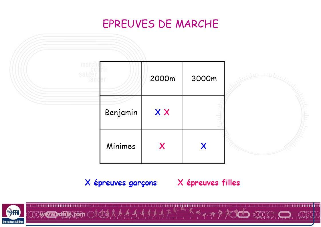2000m3000m BenjaminX XX X MinimesXX X épreuves garçonsX épreuves filles EPREUVES DE MARCHE