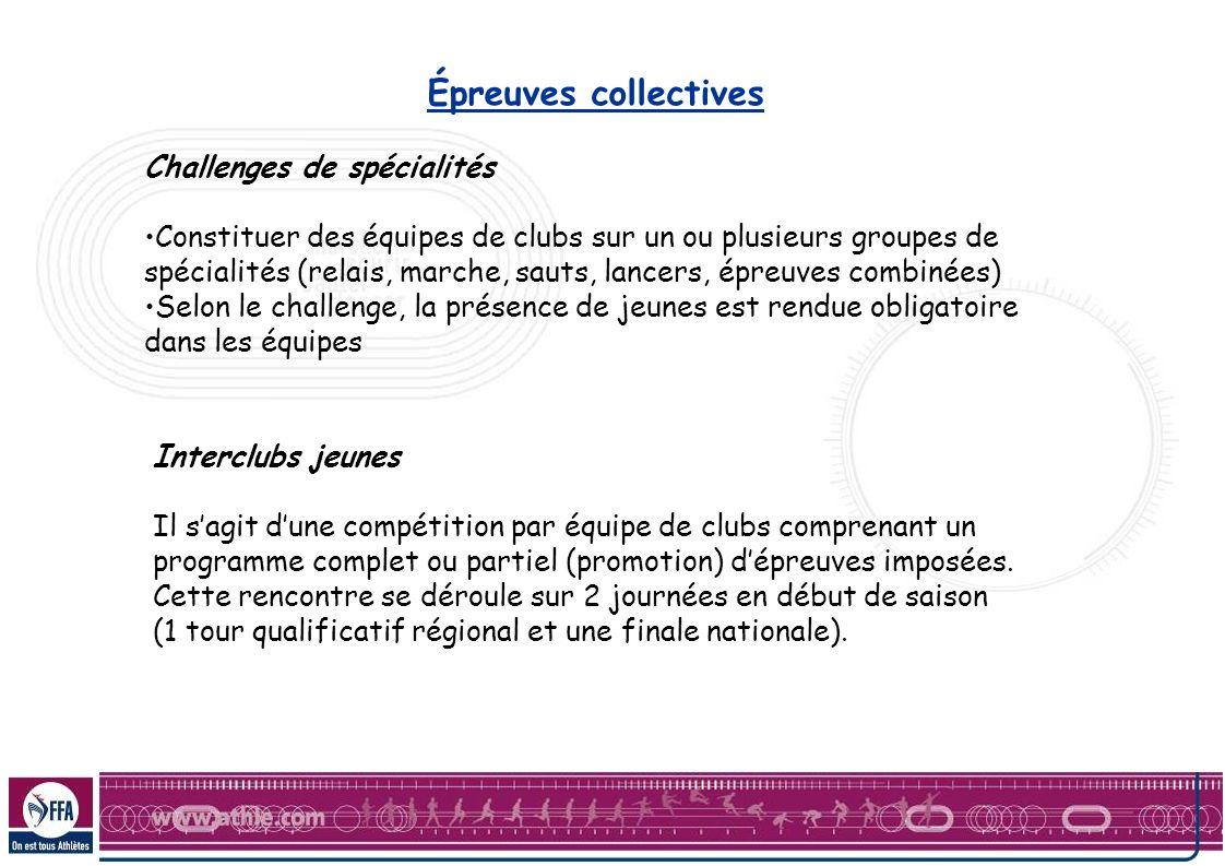 Épreuves collectives Challenges de spécialités Constituer des équipes de clubs sur un ou plusieurs groupes de spécialités (relais, marche, sauts, lanc