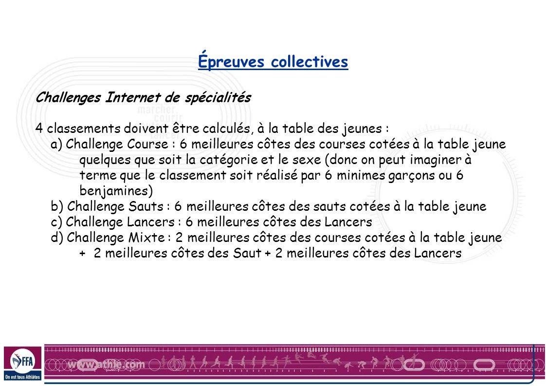 Épreuves collectives Challenges Internet de spécialités 4 classements doivent être calculés, à la table des jeunes : a) Challenge Course : 6 meilleure