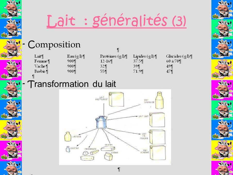 Lait : généralités (3) - C omposition - T ransformation du lait