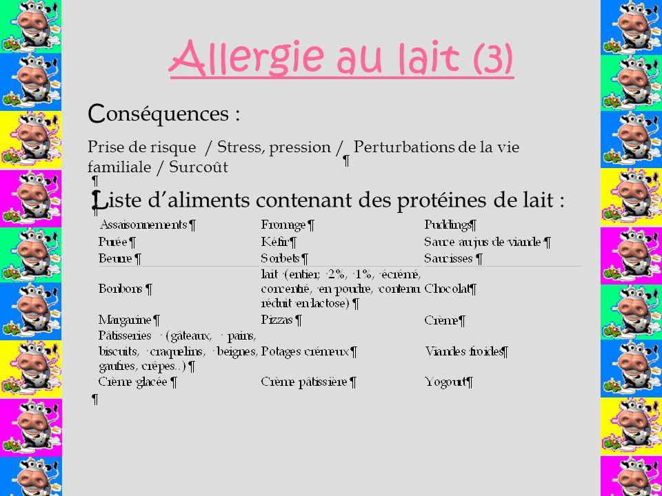 L iste daliments contenant des protéines de lait : C onséquences : Prise de risque / Stress, pression / Perturbations de la vie familiale / Surcoût Allergie au lait (3)