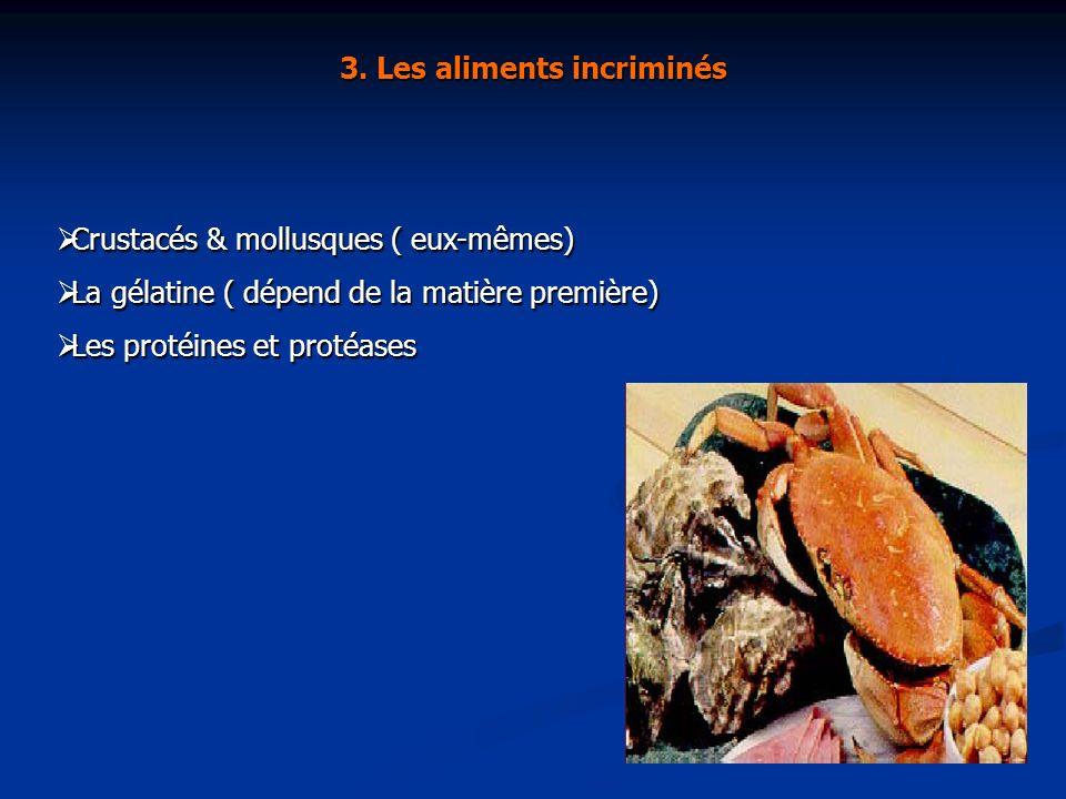 3. Les aliments incriminés Crustacés & mollusques ( eux-mêmes) Crustacés & mollusques ( eux-mêmes) La gélatine ( dépend de la matière première) La gél