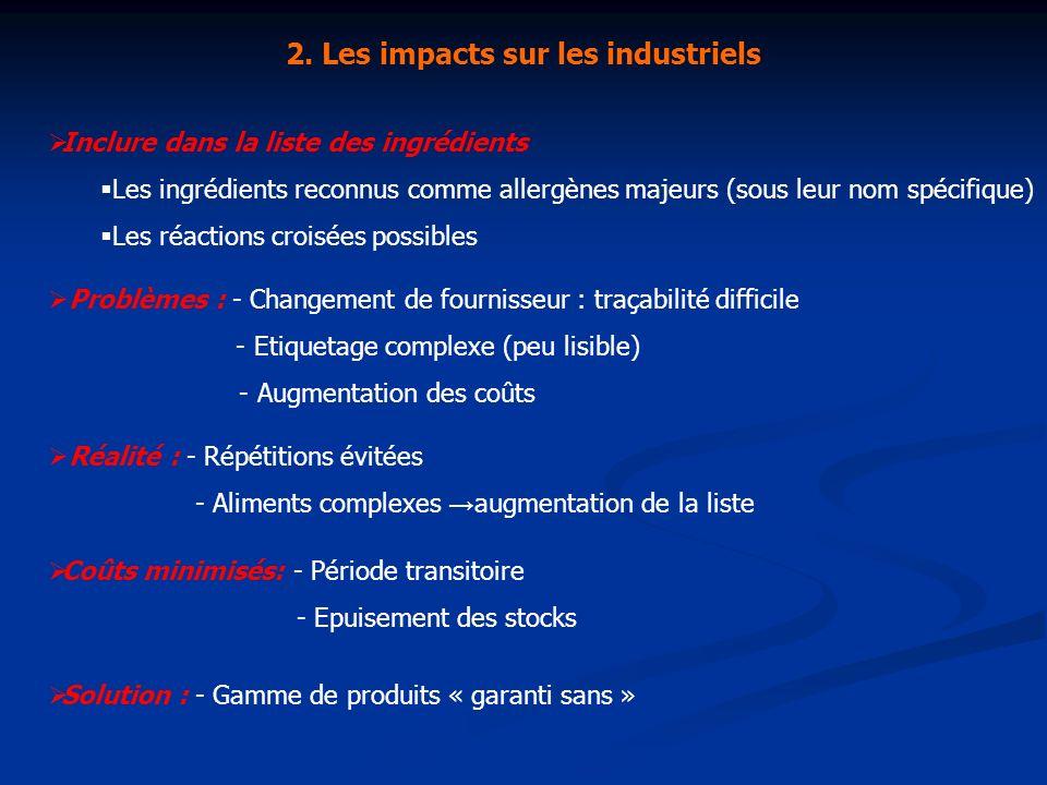 2. Les impacts sur les industriels Inclure dans la liste des ingrédients Les ingrédients reconnus comme allergènes majeurs (sous leur nom spécifique)