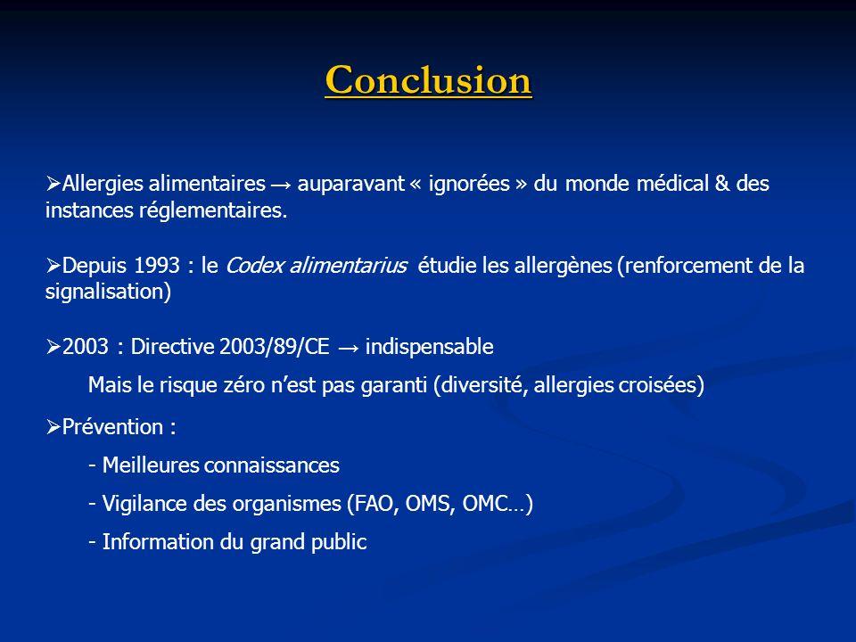 Conclusion Allergies alimentaires auparavant « ignorées » du monde médical & des instances réglementaires. Depuis 1993 : le Codex alimentarius étudie