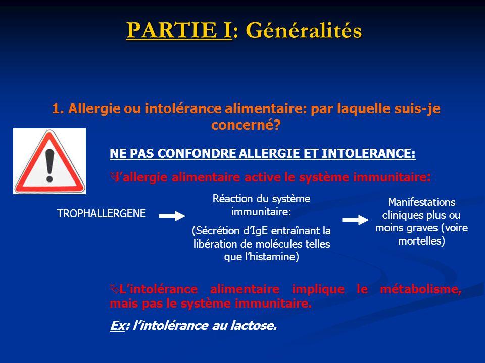 PARTIE I: Généralités 1. Allergie ou intolérance alimentaire: par laquelle suis-je concerné? NE PAS CONFONDRE ALLERGIE ET INTOLERANCE: lallergie alime