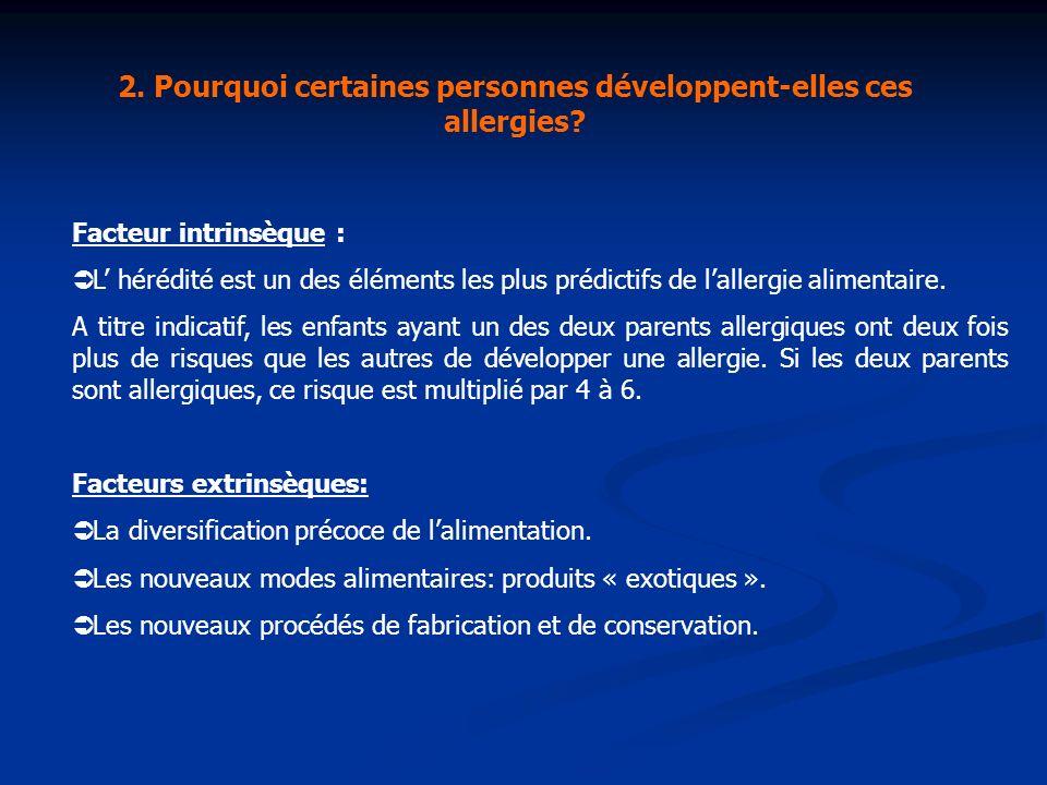 2. Pourquoi certaines personnes développent-elles ces allergies? Facteur intrinsèque : L hérédité est un des éléments les plus prédictifs de lallergie