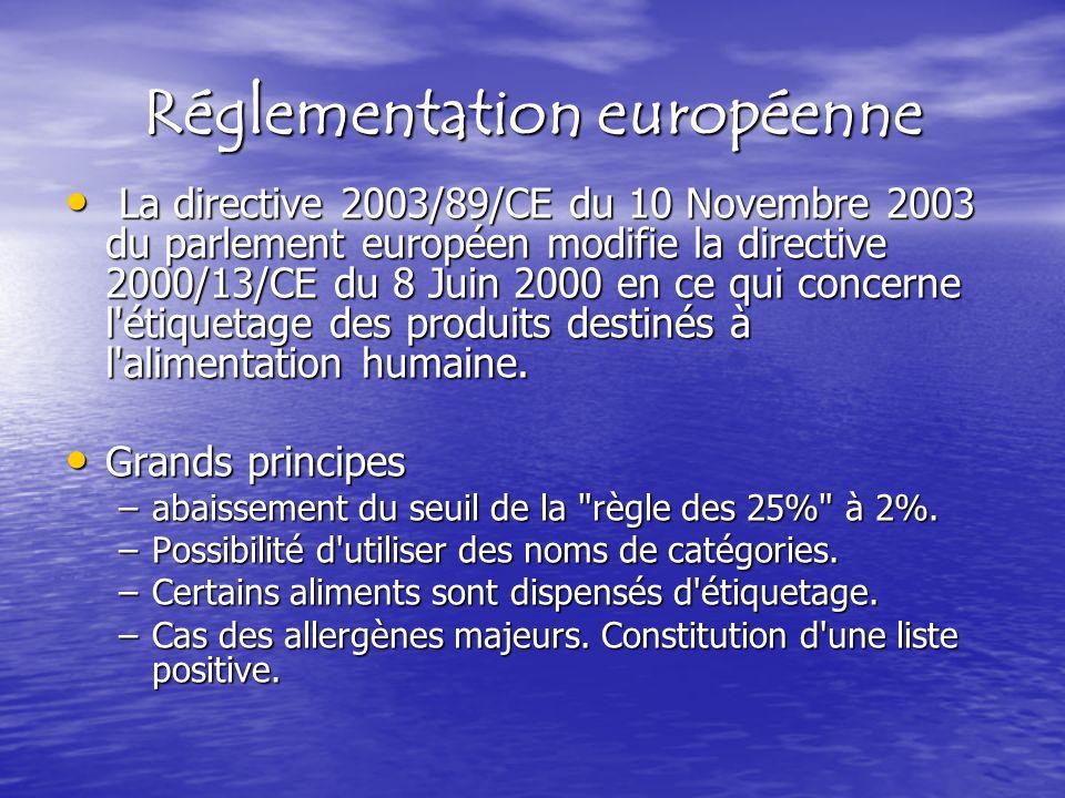 Réglementation européenne La directive 2003/89/CE du 10 Novembre 2003 du parlement européen modifie la directive 2000/13/CE du 8 Juin 2000 en ce qui c