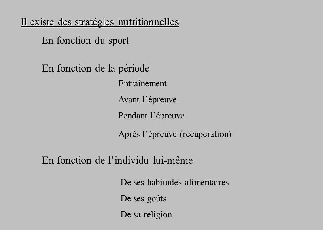 Il existe des stratégies nutritionnelles En fonction du sport En fonction de la période Entraînement Avant lépreuve Après lépreuve (récupération) Pendant lépreuve En fonction de lindividu lui-même De ses habitudes alimentaires De ses goûts De sa religion