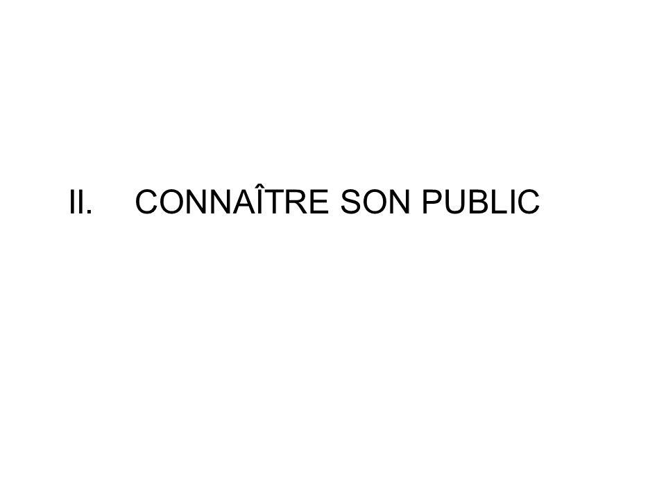 II.CONNAÎTRE SON PUBLIC