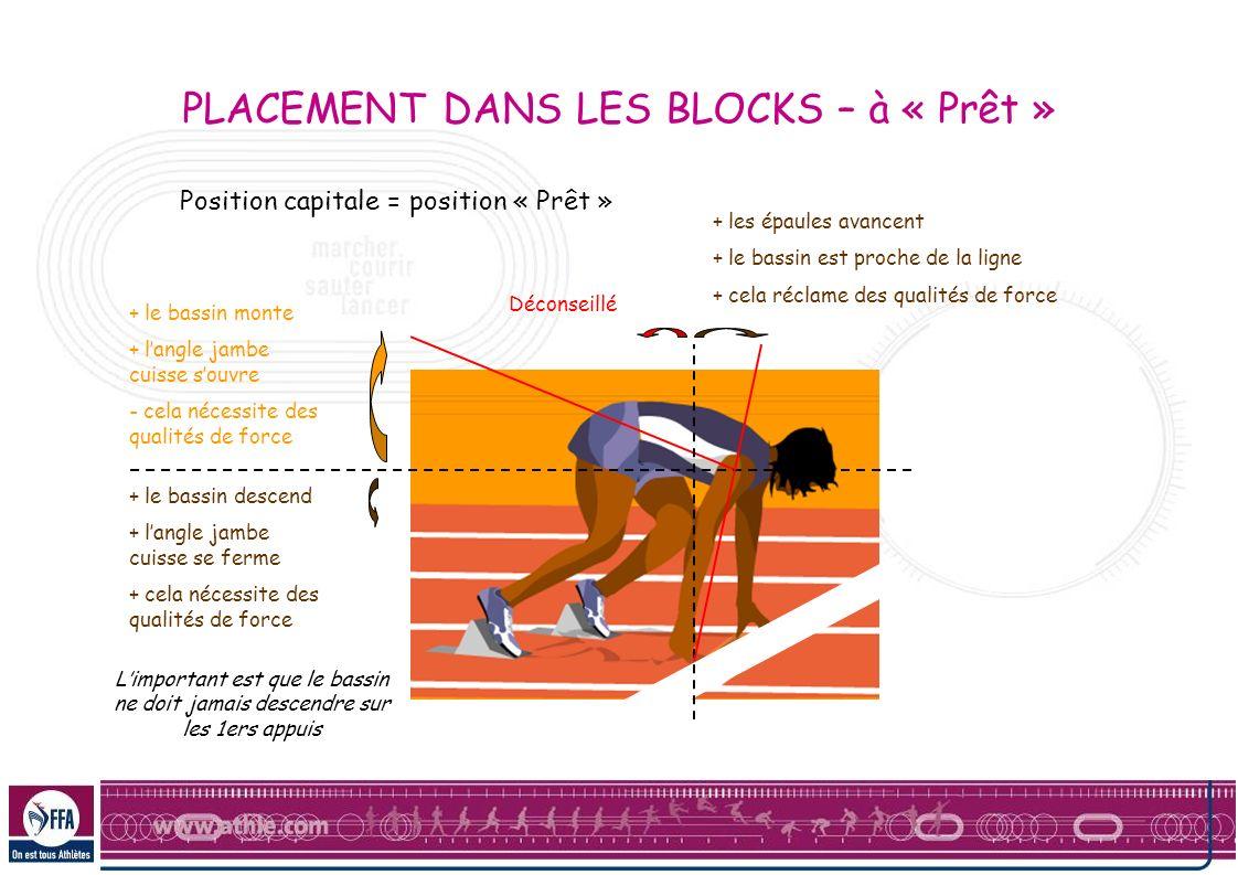 Position capitale = position « Prêt » + le bassin descend + langle jambe cuisse se ferme + cela nécessite des qualités de force Déconseillé + les épau