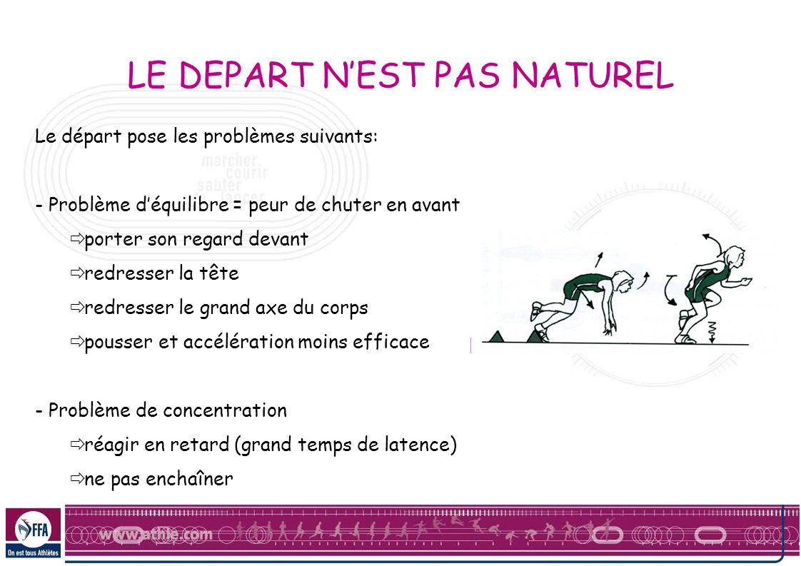 LE DEPART NEST PAS NATUREL Le départ pose les problèmes suivants: - Problème déquilibre = peur de chuter en avant porter son regard devant redresser l