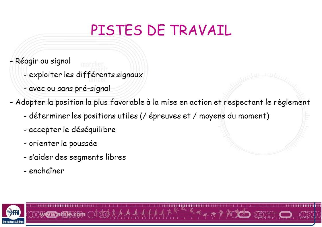 PISTES DE TRAVAIL - Réagir au signal - exploiter les différents signaux - avec ou sans pré-signal - Adopter la position la plus favorable à la mise en