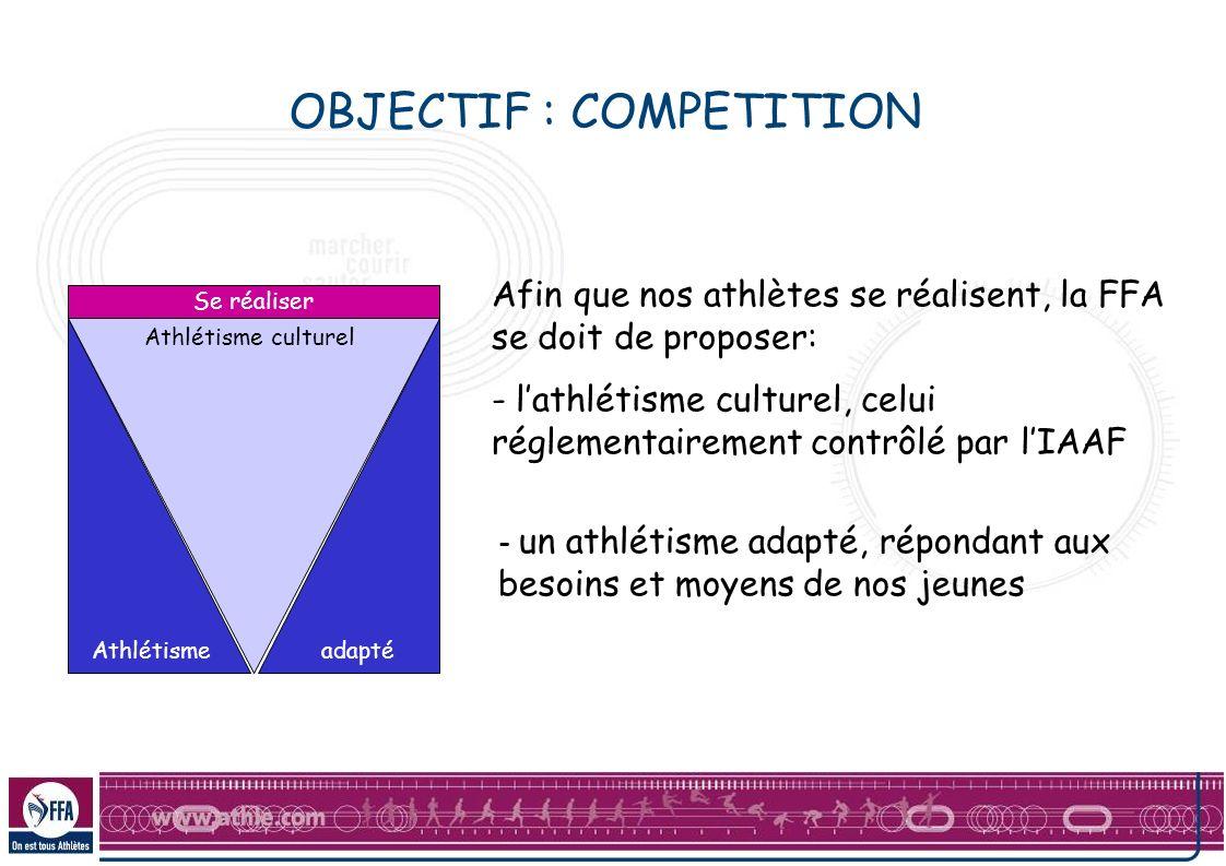 Athlétisme culturel Athlétismeadapté Afin que nos athlètes se réalisent, la FFA se doit de proposer: - lathlétisme culturel, celui réglementairement contrôlé par lIAAF Se réaliser - un athlétisme adapté, répondant aux besoins et moyens de nos jeunes OBJECTIF : COMPETITION