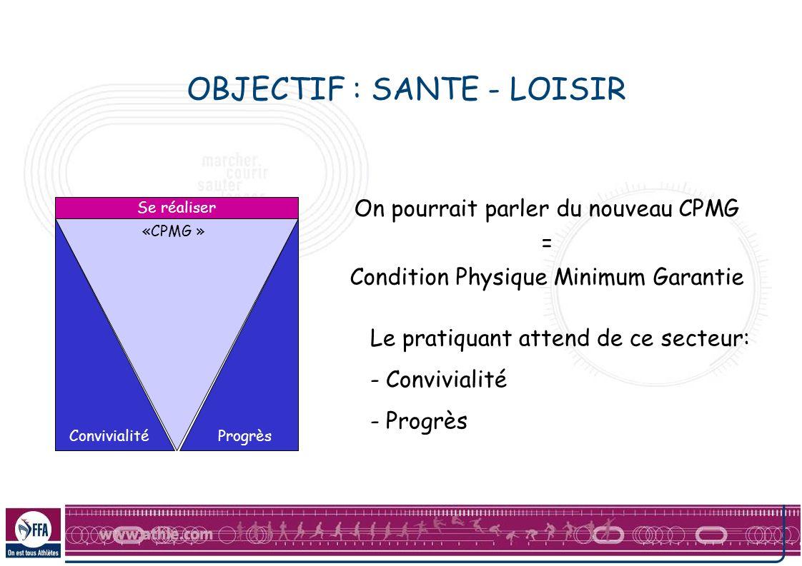 Se réaliser «CPMG » ConvivialitéProgrès Le pratiquant attend de ce secteur: - Convivialité - Progrès On pourrait parler du nouveau CPMG = Condition Physique Minimum Garantie OBJECTIF : SANTE - LOISIR