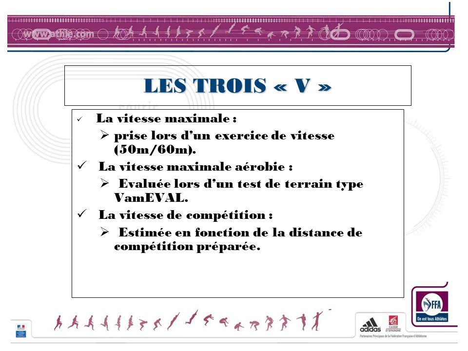 LES TROIS « V » La vitesse maximale : prise lors dun exercice de vitesse (50m/60m).