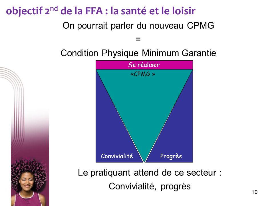 Se réaliser «CPMG » ConvivialitéProgrès Le pratiquant attend de ce secteur : Convivialité, progrès On pourrait parler du nouveau CPMG = Condition Phys