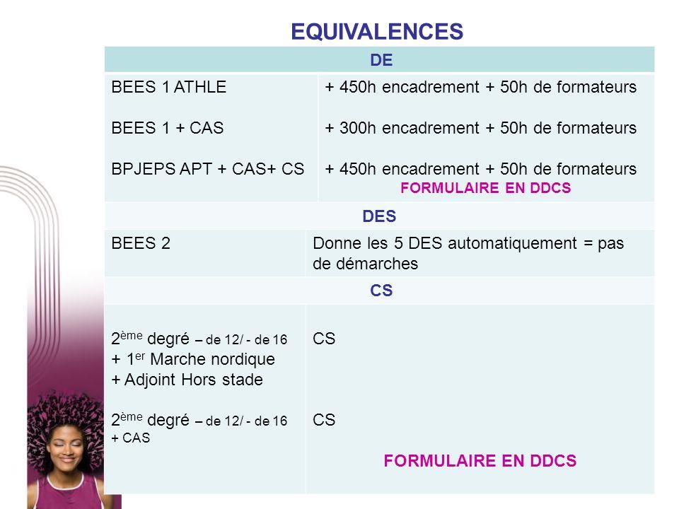 19 EQUIVALENCES DE BEES 1 ATHLE BEES 1 + CAS BPJEPS APT + CAS+ CS + 450h encadrement + 50h de formateurs + 300h encadrement + 50h de formateurs + 450h