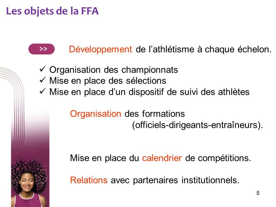 Organisation des championnats Mise en place des sélections Mise en place dun dispositif de suivi des athlètes Organisation des formations (officiels-d