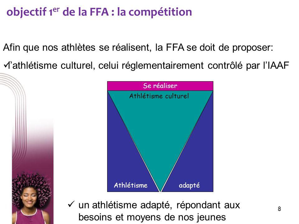 Athlétisme culturel Athlétismeadapté Afin que nos athlètes se réalisent, la FFA se doit de proposer: lathlétisme culturel, celui réglementairement con