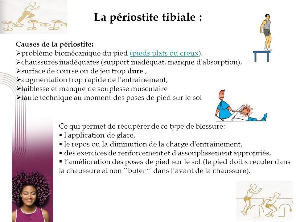 23 La périostite tibiale : Causes de la périostite: problème biomécanique du pied (pieds plats ou creux),(pieds plats ou creux chaussures inadéquates