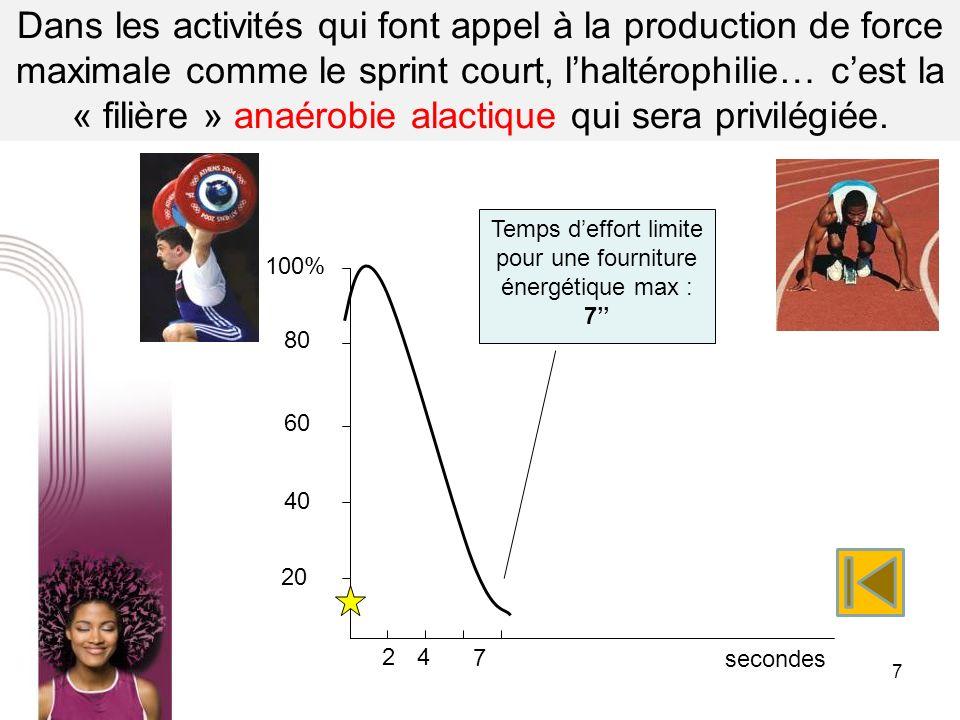 7 Dans les activités qui font appel à la production de force maximale comme le sprint court, lhaltérophilie… cest la « filière » anaérobie alactique q