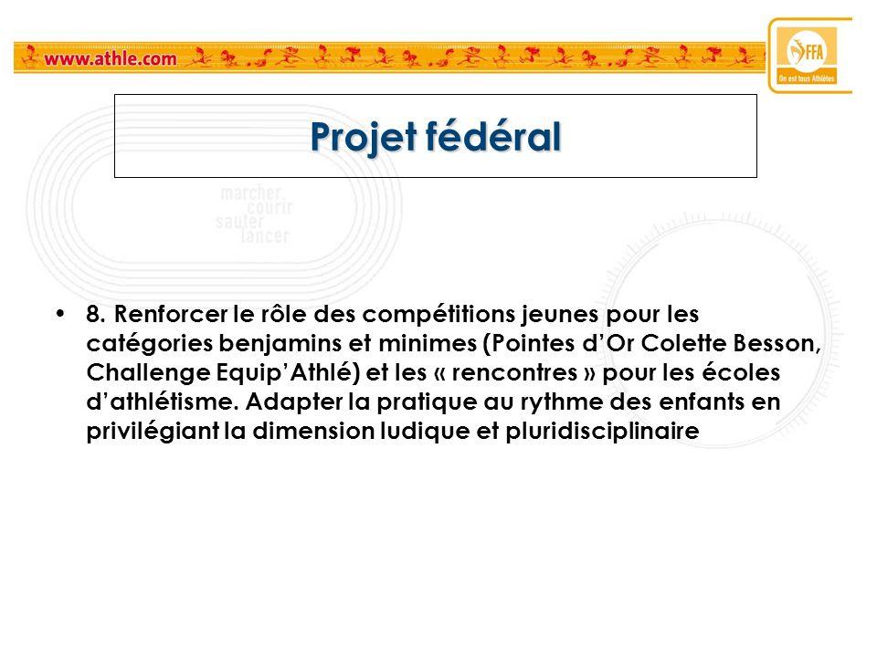 Projet fédéral 8. Renforcer le rôle des compétitions jeunes pour les catégories benjamins et minimes (Pointes dOr Colette Besson, Challenge EquipAthlé