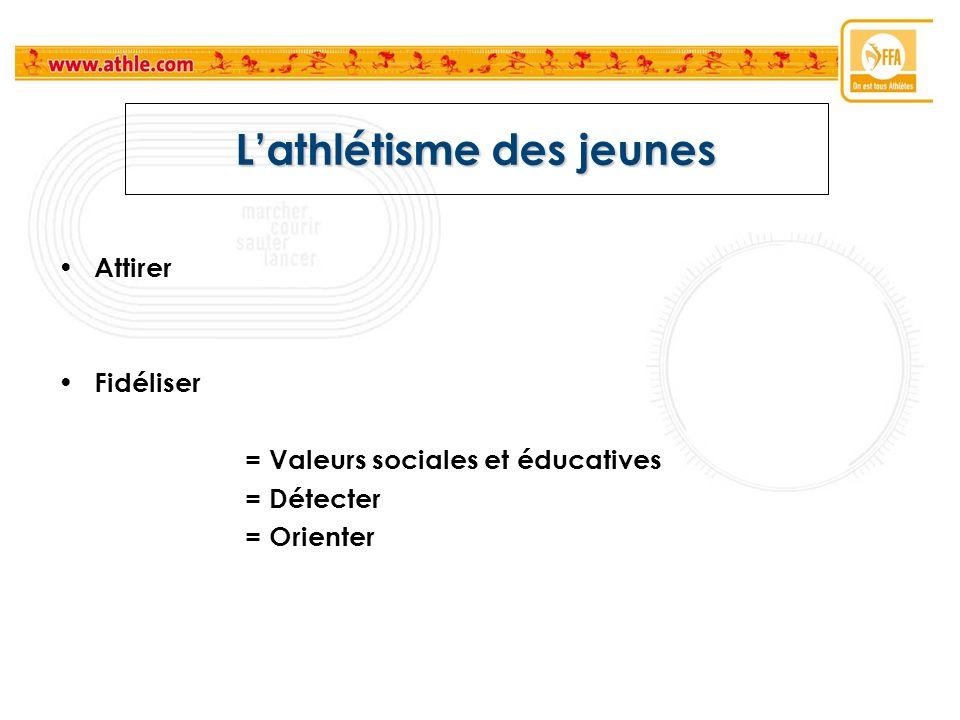 Lathlétisme des jeunes Attirer Fidéliser = Valeurs sociales et éducatives = Détecter = Orienter